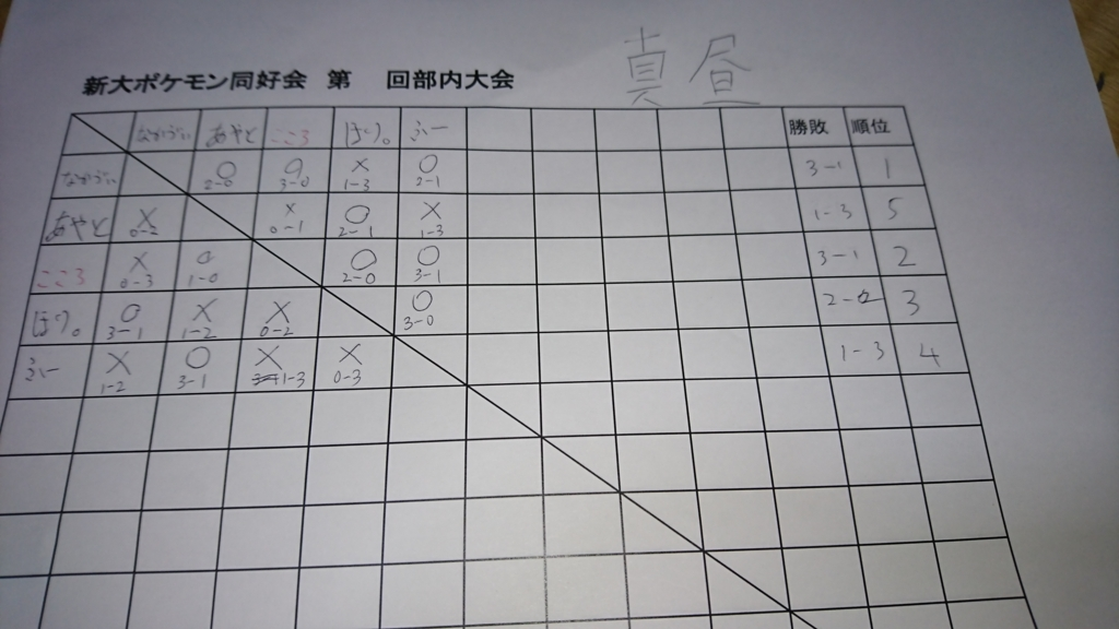 f:id:niigatapokemon:20180221203915j:plain