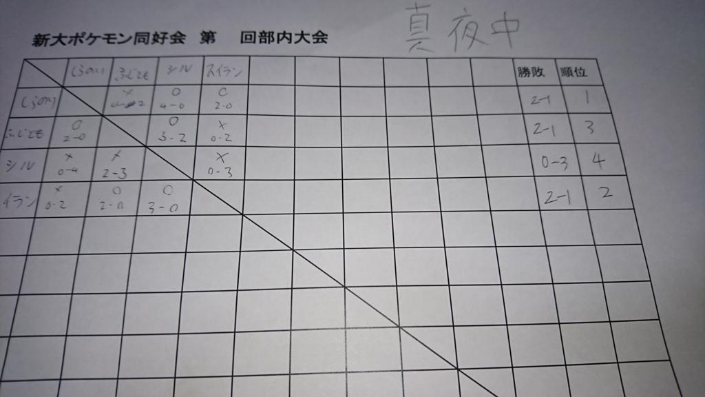 f:id:niigatapokemon:20180221203942j:plain