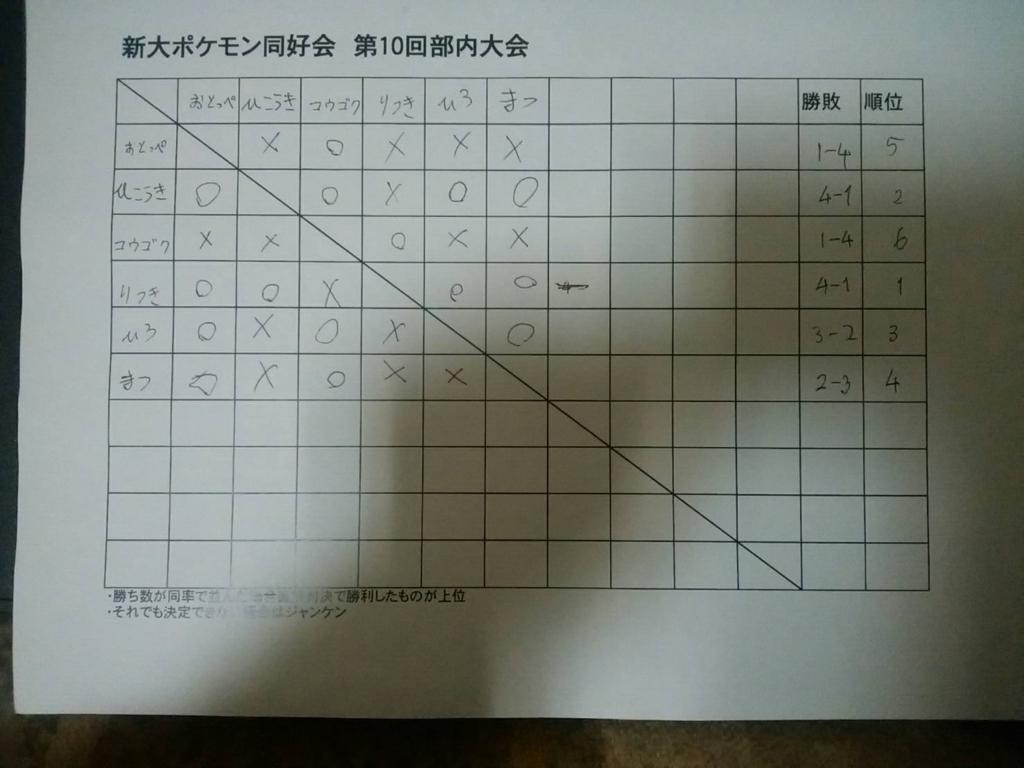 f:id:niigatapokemon:20180429165942j:plain
