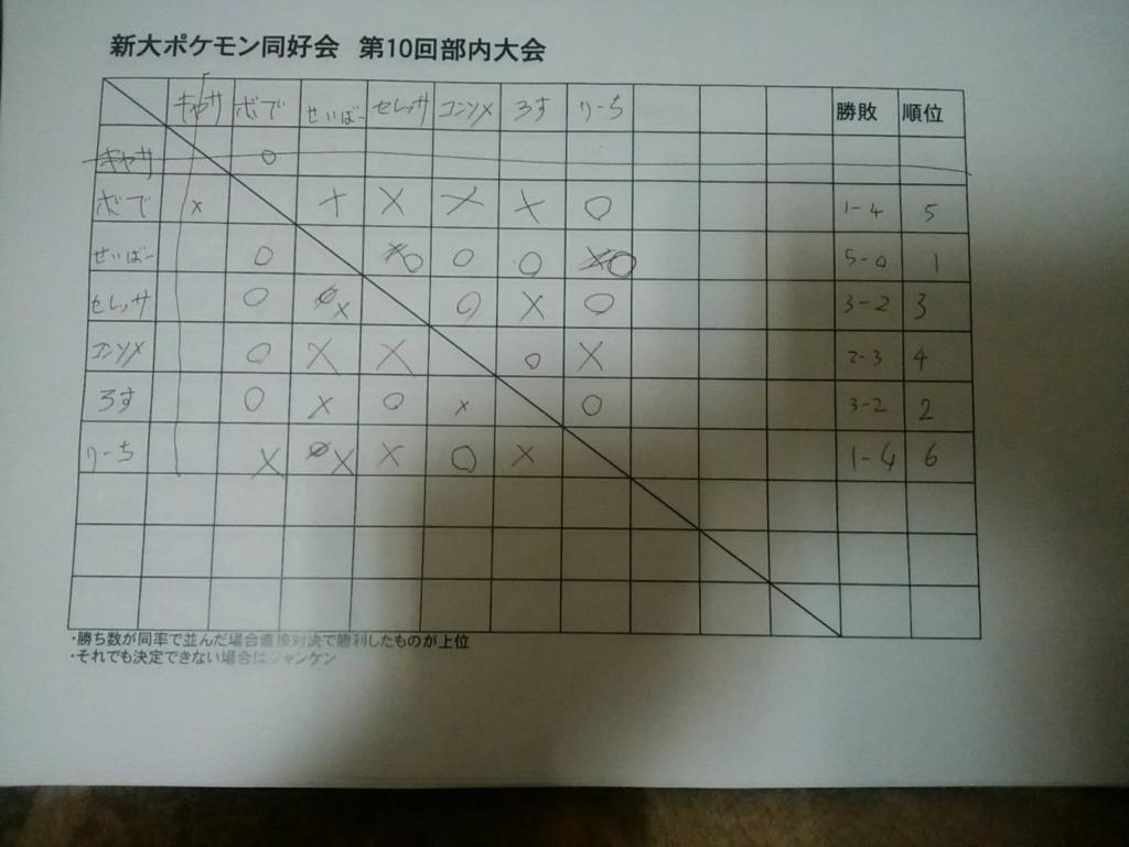 f:id:niigatapokemon:20180429170019j:plain