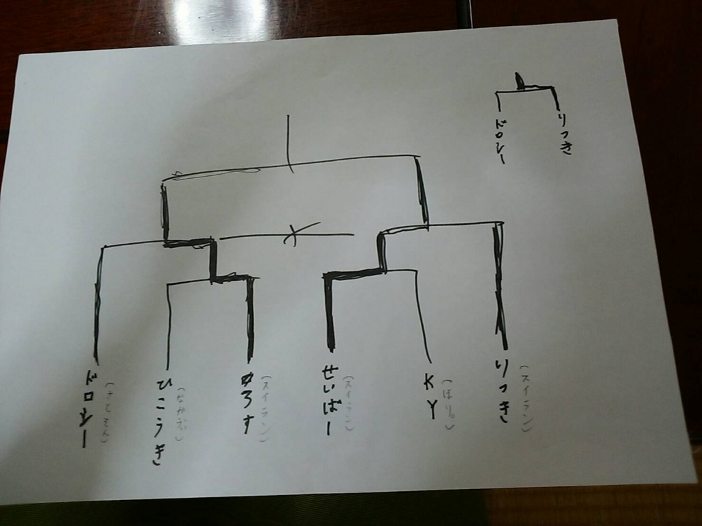 f:id:niigatapokemon:20180429170232j:plain
