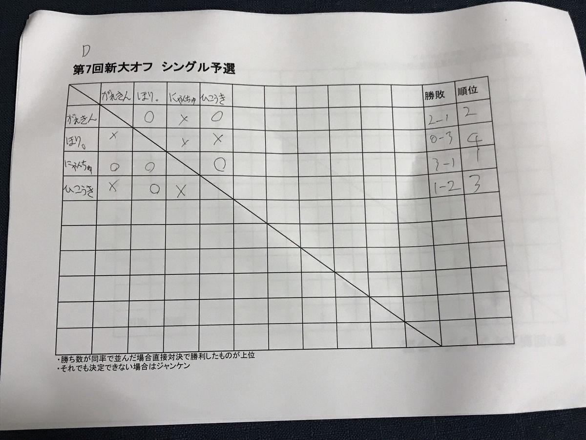 f:id:niigatapokemon:20190928060936j:plain