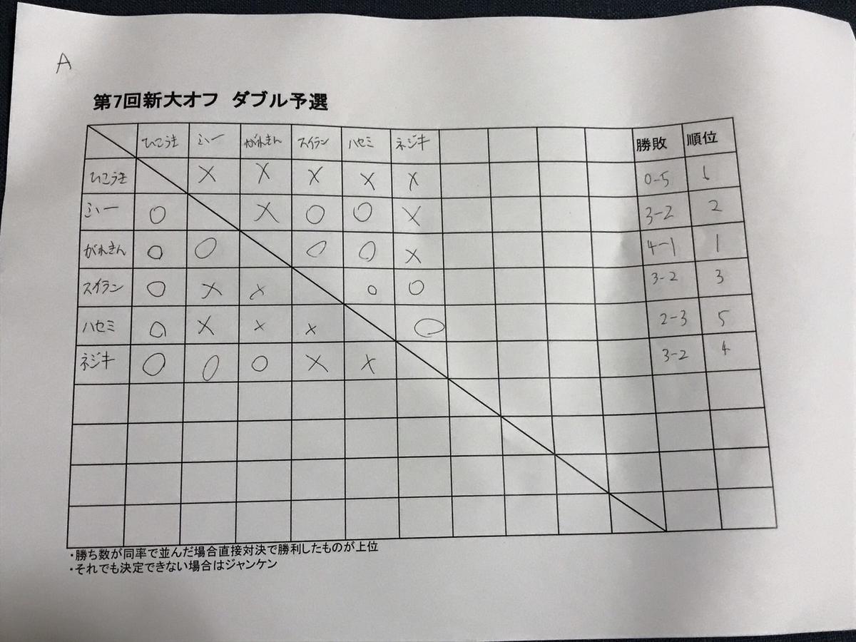 f:id:niigatapokemon:20190928071845j:plain