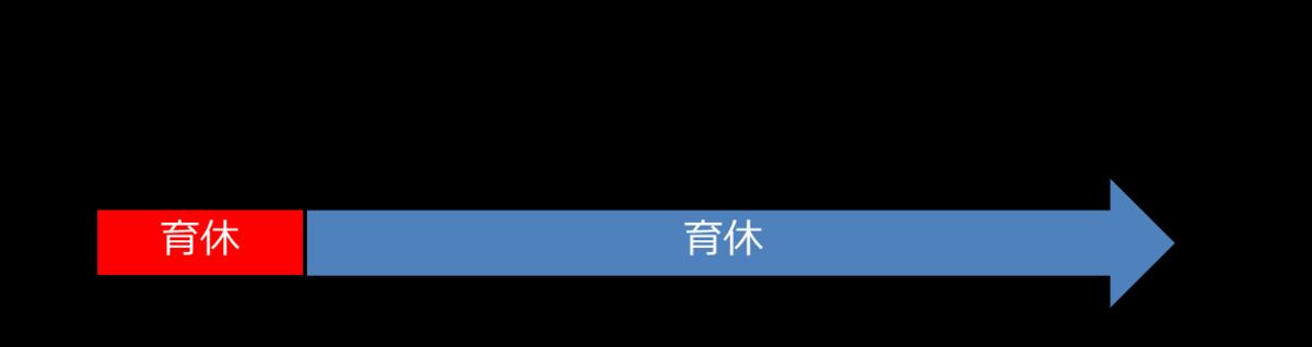 f:id:niitou:20210420160118p:plain