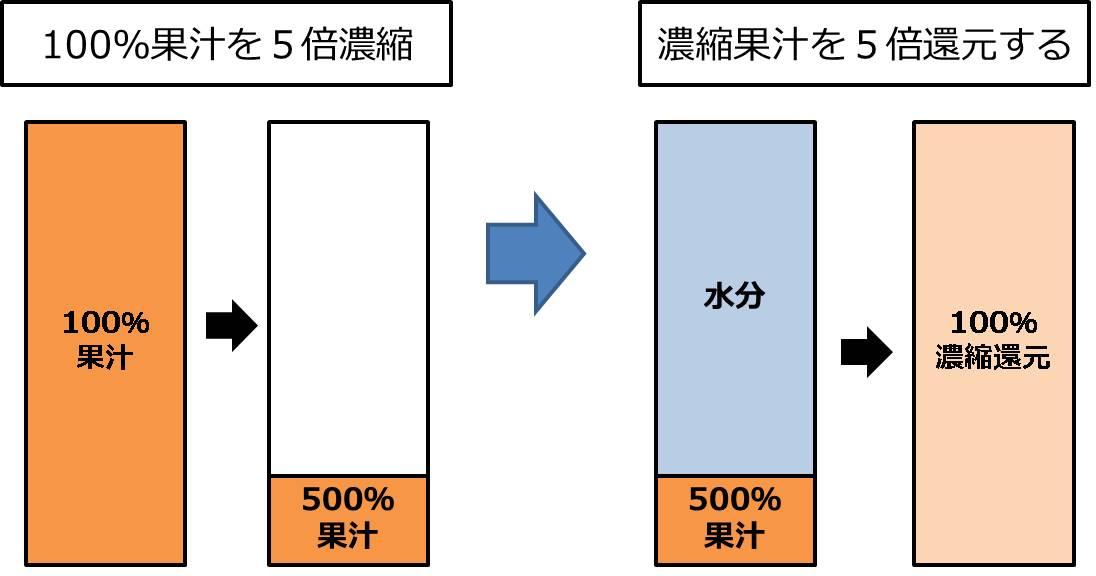 f:id:niitou:20210906133228j:plain