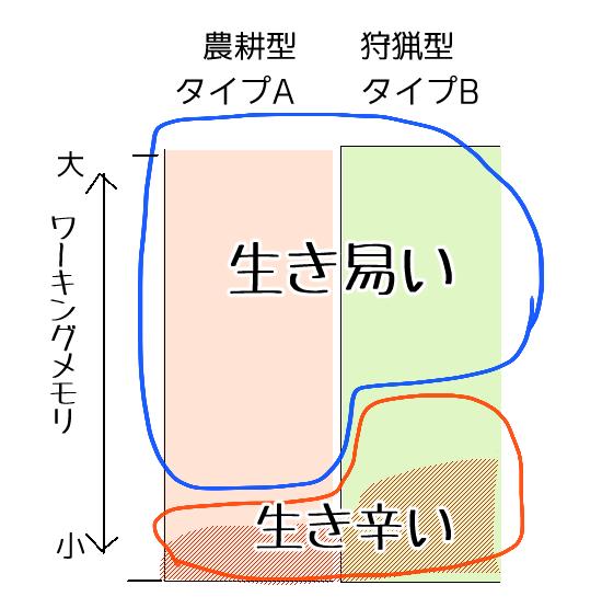 f:id:niiuchi:20180601201032p:plain