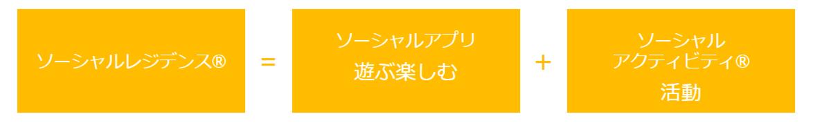 f:id:nijigen-tyudoku:20190613000050p:plain