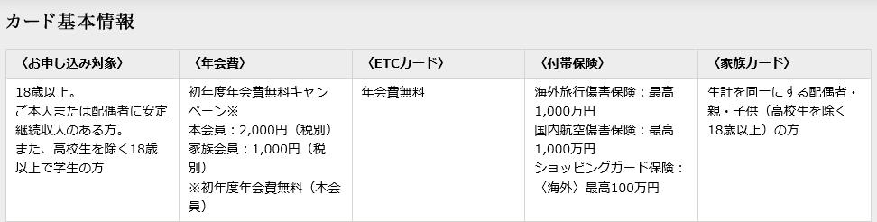 f:id:nijihaha:20161217225010p:plain