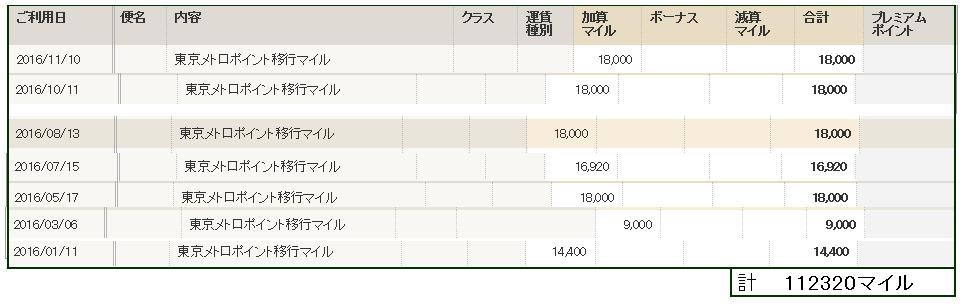 f:id:nijihaha:20161225232350p:plain