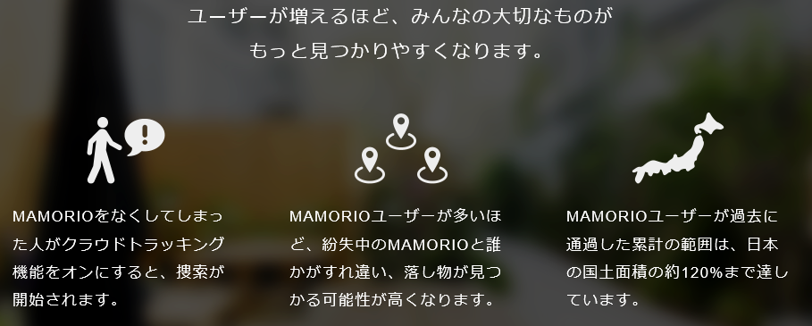 MAMORIOのクラウドトラッキング機能