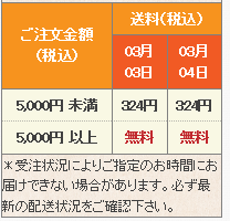 f:id:nijihaha:20170302172755p:plain