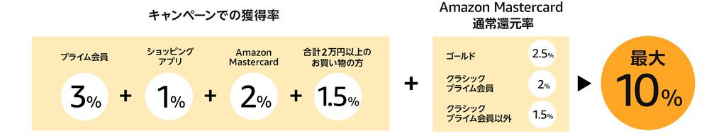 f:id:nijihaha:20181208132630j:plain