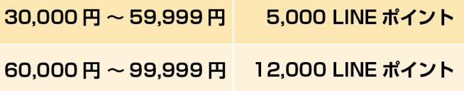 f:id:nijihaha:20190105222855p:plain