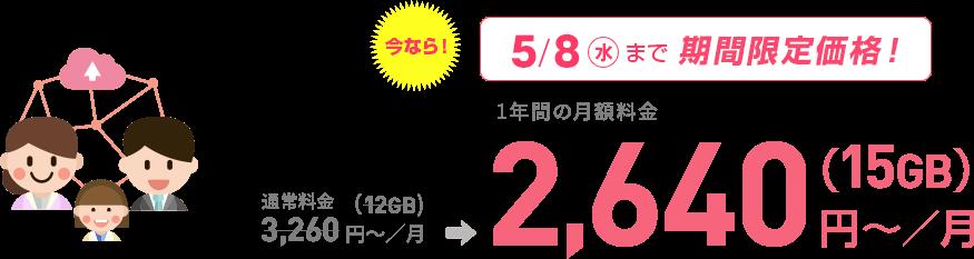 f:id:nijihaha:20190330232304p:plain