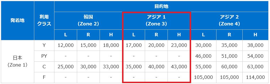 f:id:nijihaha:20191012134707p:plain