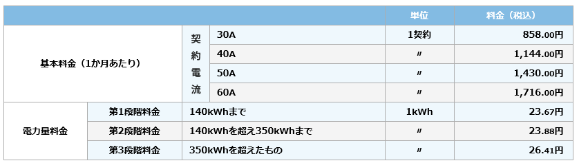 f:id:nijihaha:20200601220253p:plain