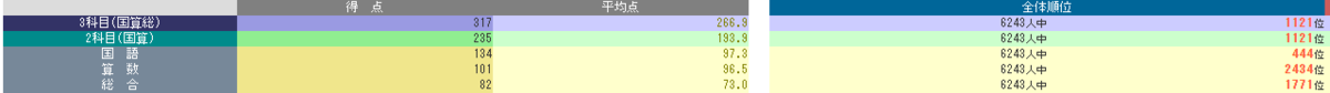 f:id:nijihaha:20210101224624p:plain