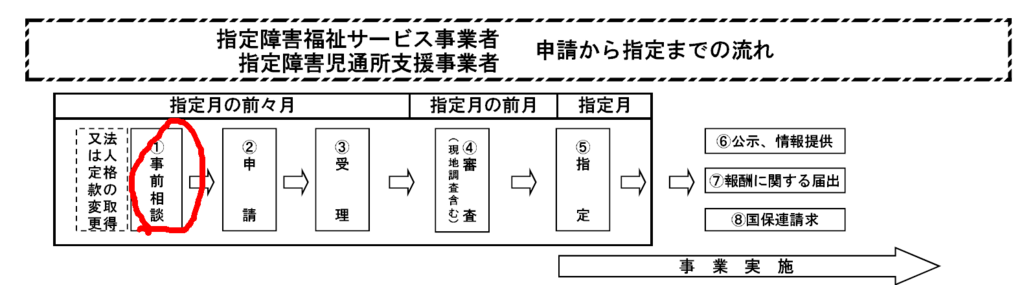 f:id:nijiirokure4:20180615112722p:plain