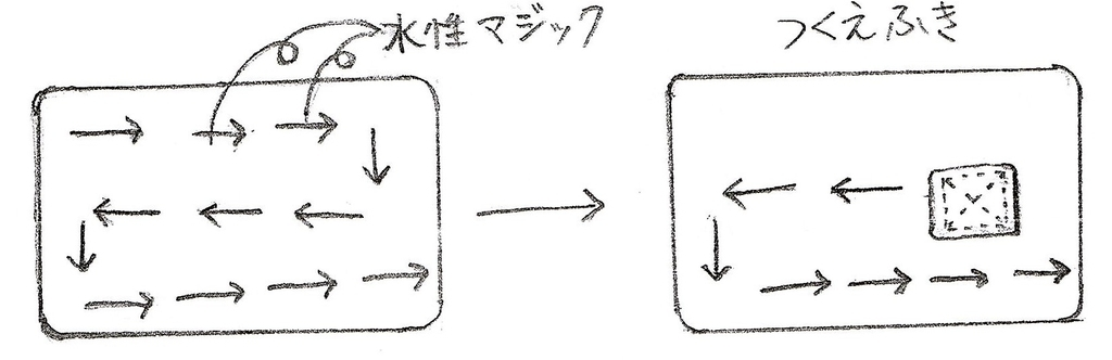 f:id:nijiirokure4:20181003142531j:plain
