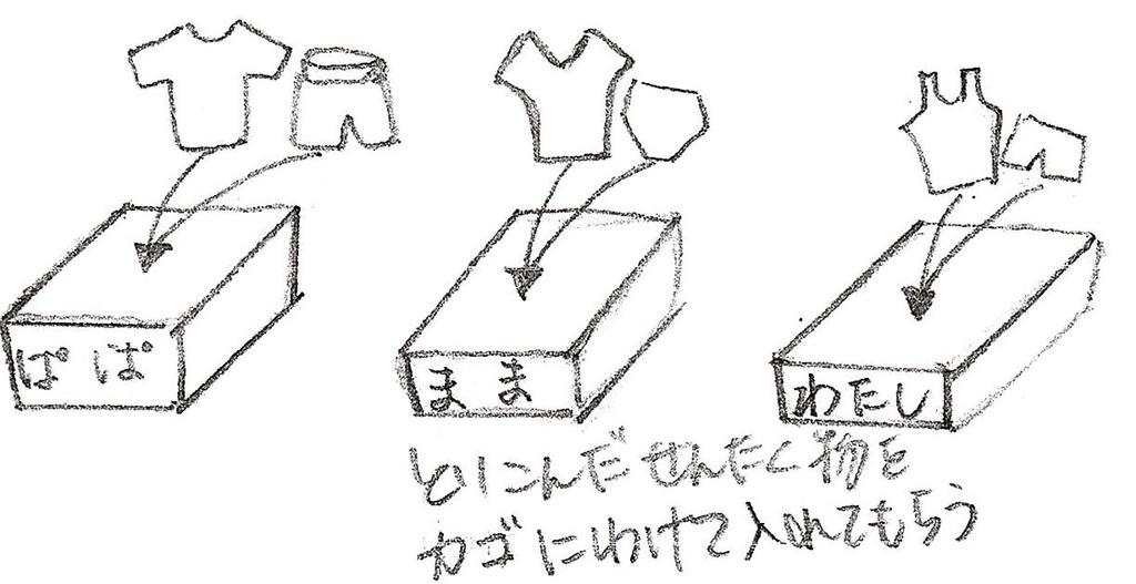 f:id:nijiirokure4:20181003143846j:plain