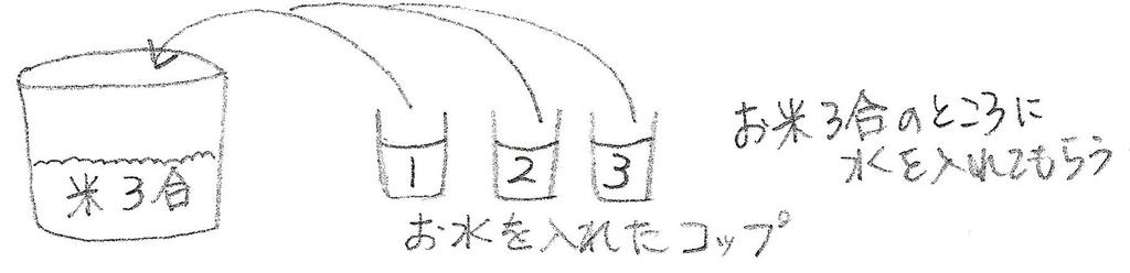 f:id:nijiirokure4:20181003144647j:plain