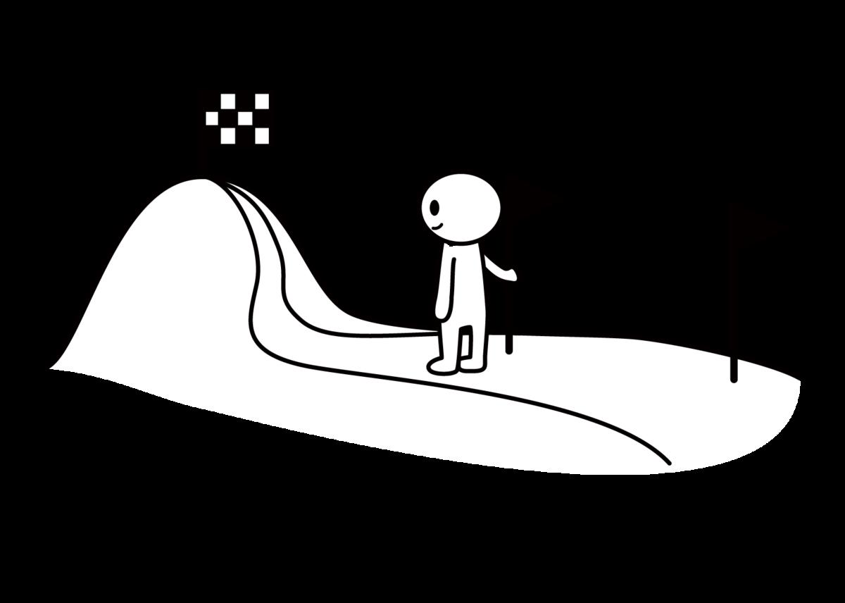 f:id:nijiirokure4:20190515152525p:plain