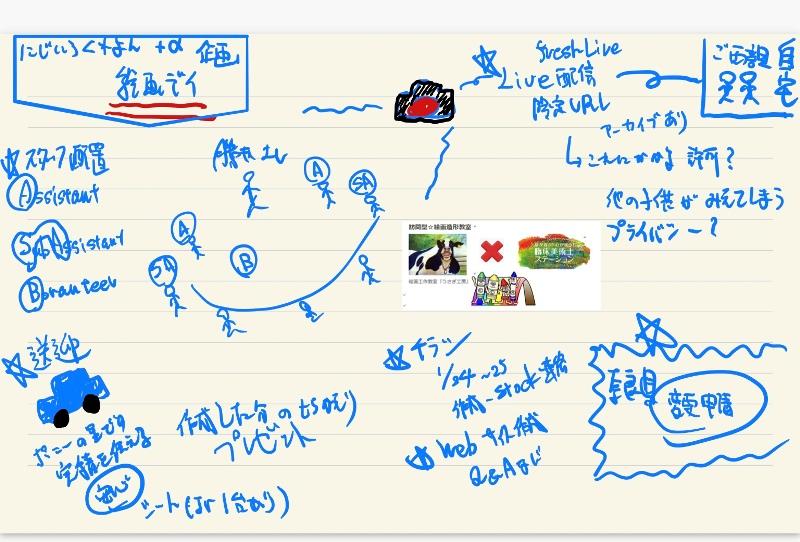 f:id:nijiirokure4:20191224205722j:plain