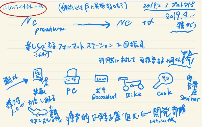 f:id:nijiirokure4:20191224205726j:plain