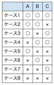 f:id:nijiirokure4:20200414105557p:plain