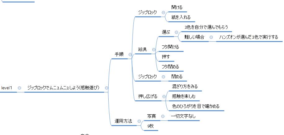 f:id:nijiirokure4:20210205225654p:plain