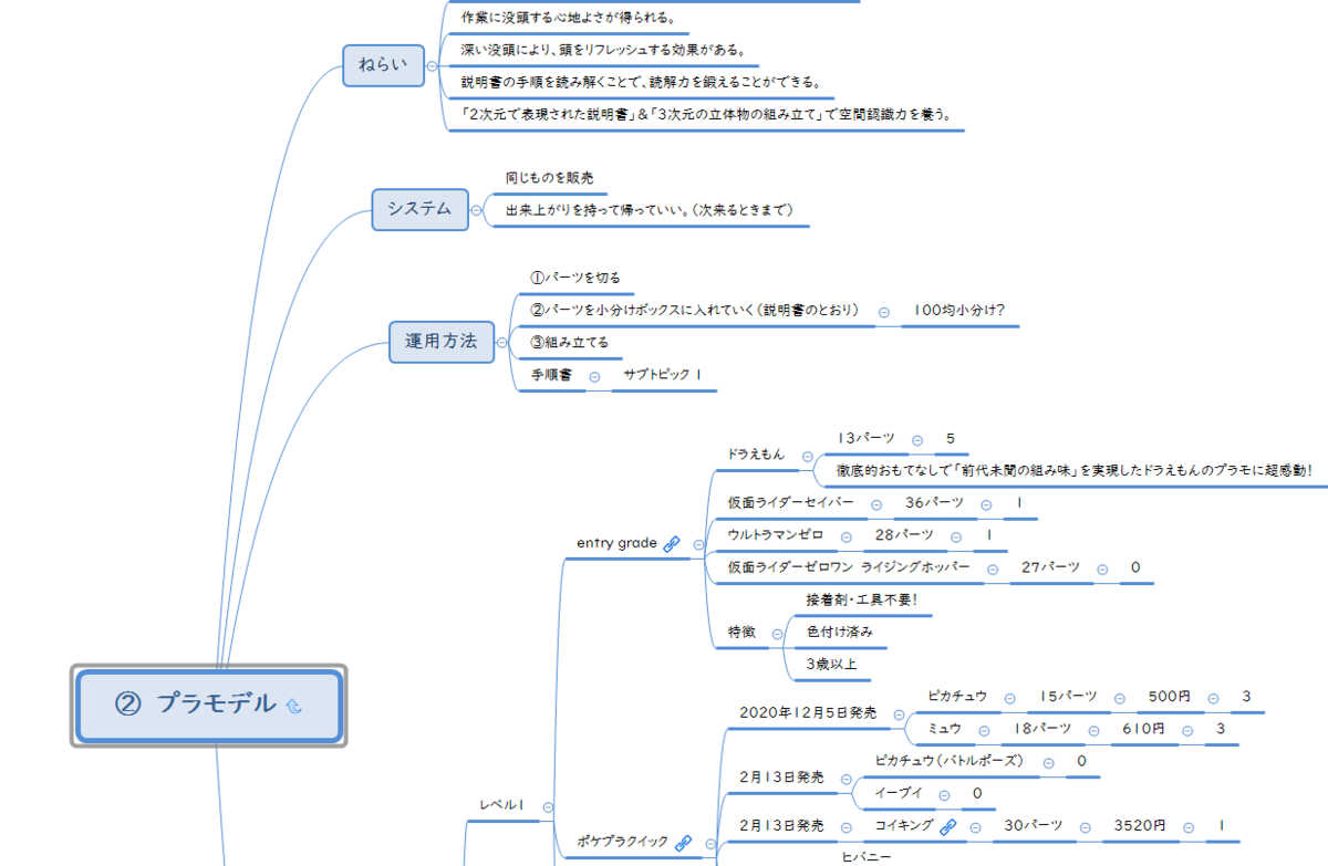 f:id:nijiirokure4:20210927201841p:plain