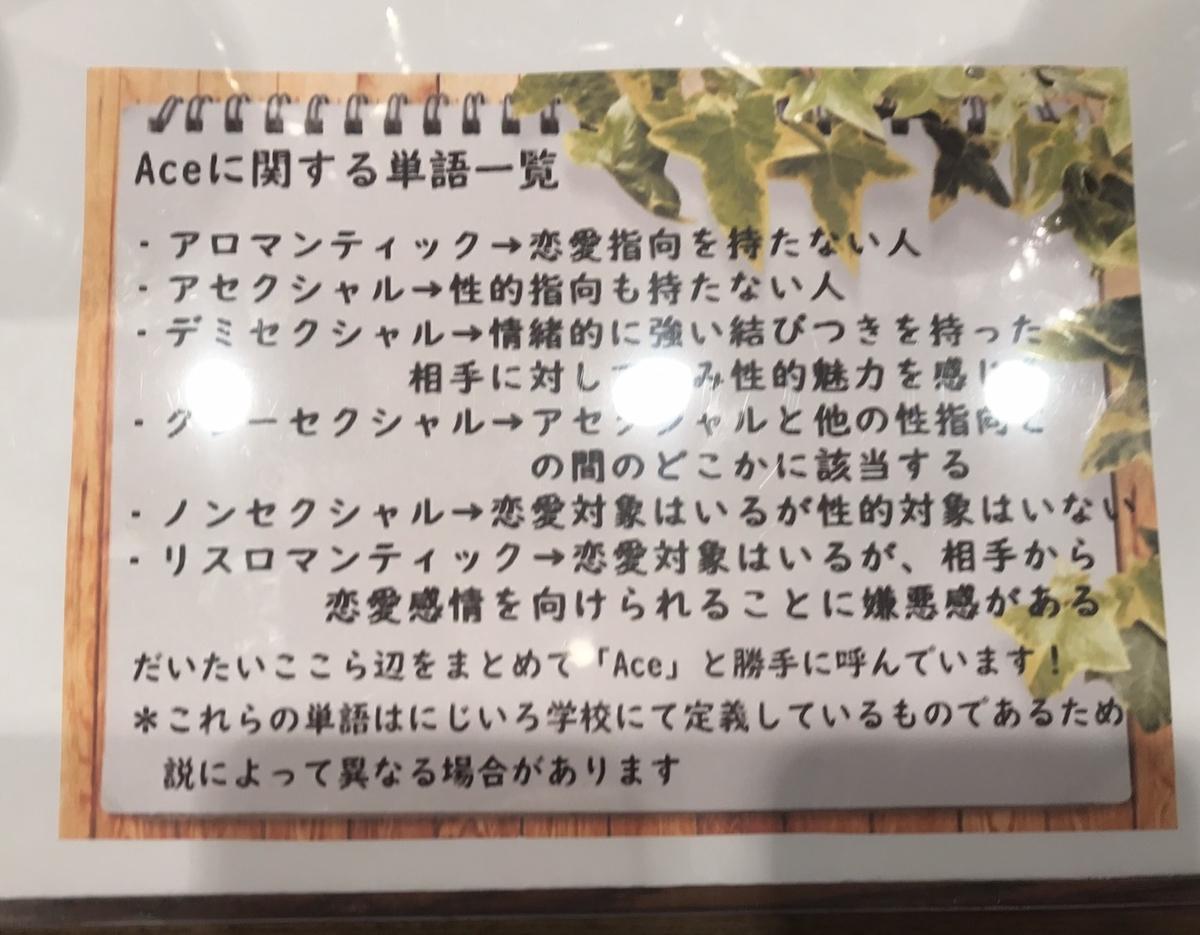 f:id:nijikou:20190902224323j:plain