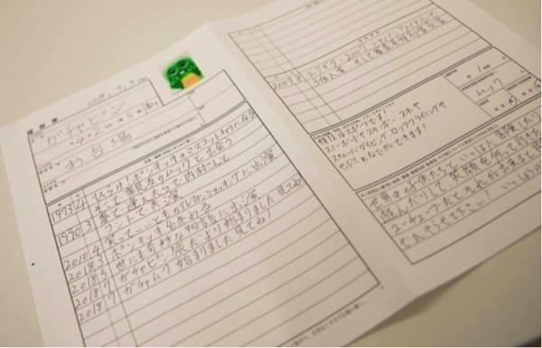大人気キャラクターガチャピンが手書きした履歴書