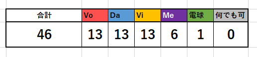 f:id:nikaidou283:20200913215401p:plain