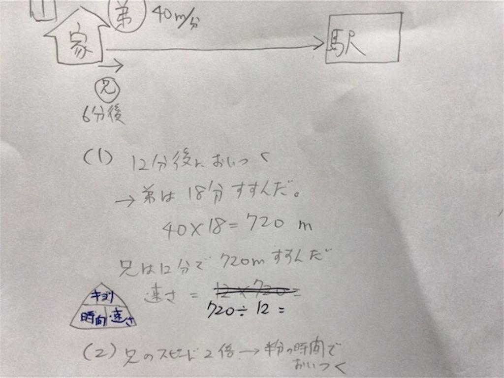 f:id:nikatoma:20170327211805j:image