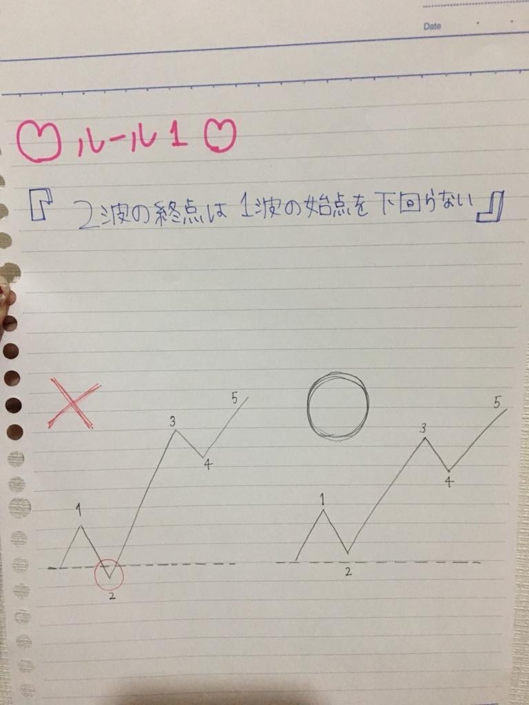 f:id:niki700:20180326032948j:plain