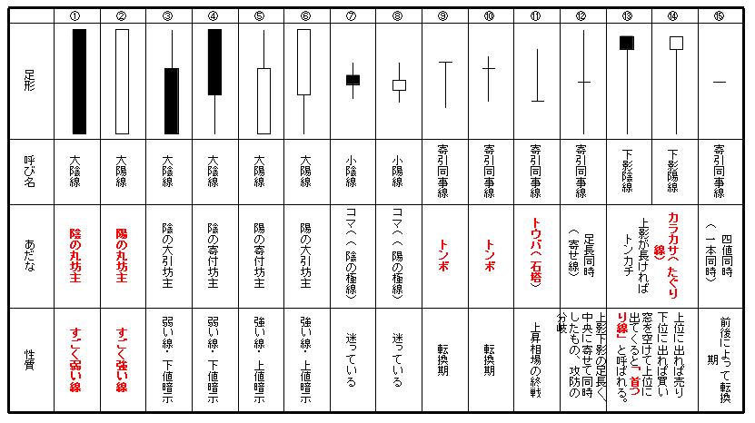 f:id:niki700:20180415133808p:plain