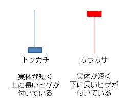 f:id:niki700:20180415144749p:plain