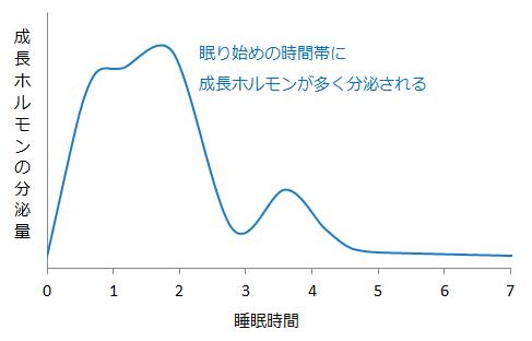 f:id:nikibi-0:20170213142114p:plain