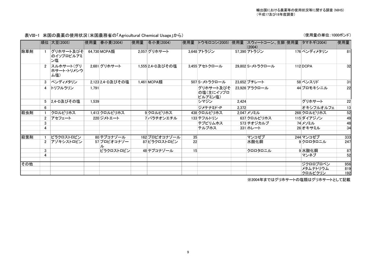f:id:nikimitama:20200217195603p:plain