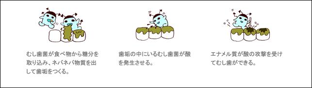 f:id:nikkiblog:20160626080318p:plain