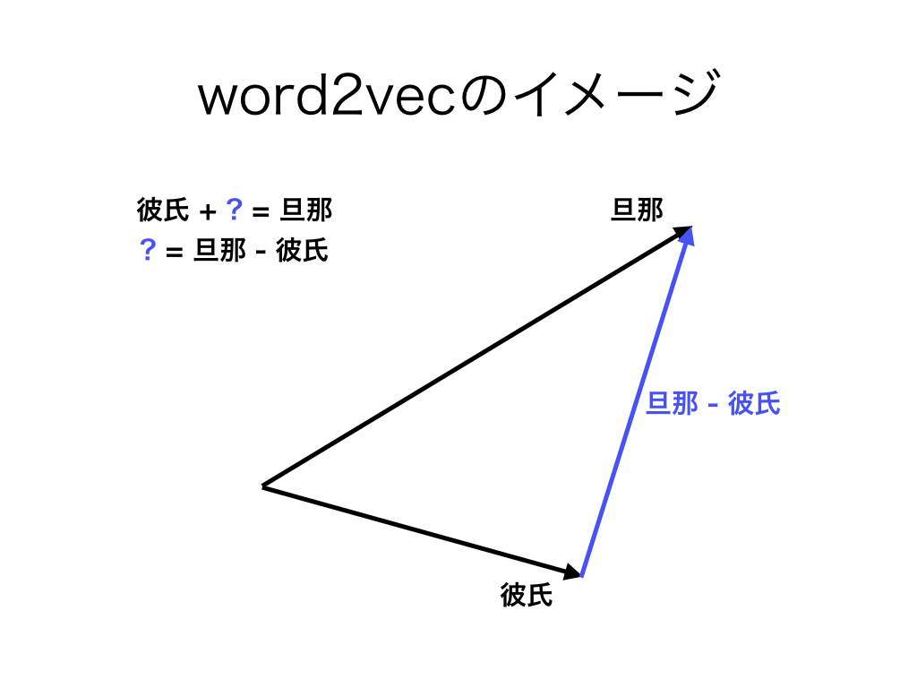 f:id:nikkie-ftnext:20190406163345p:plain