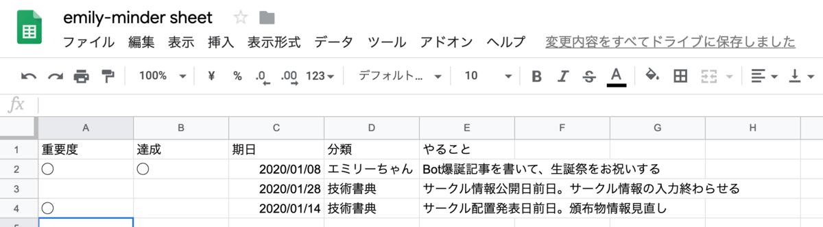 f:id:nikkie-ftnext:20200108232720p:plain