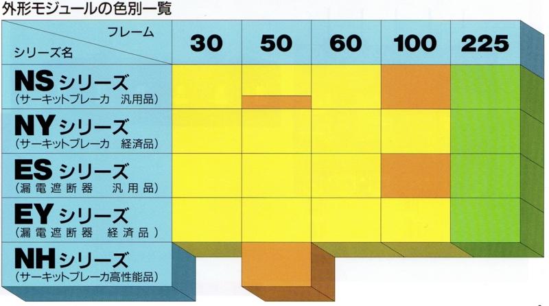 f:id:nikkoelectric:20161130111052j:image:w640