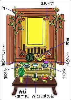 f:id:nikkokisuge:20120824122749j:image:left