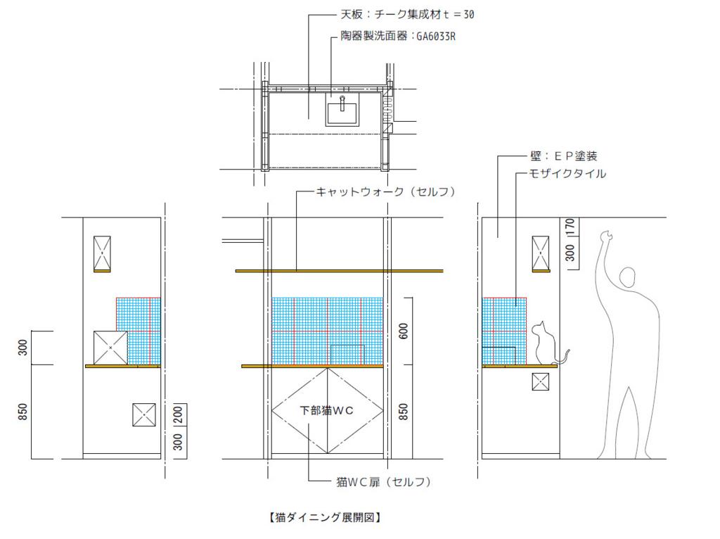 f:id:nikkyu-ken:20180609104646j:plain