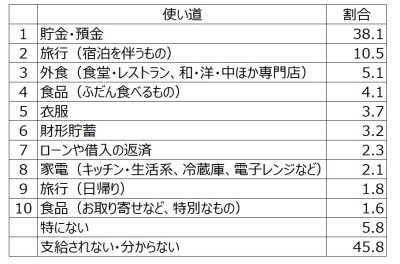 f:id:niko-blog:20190710095636j:plain