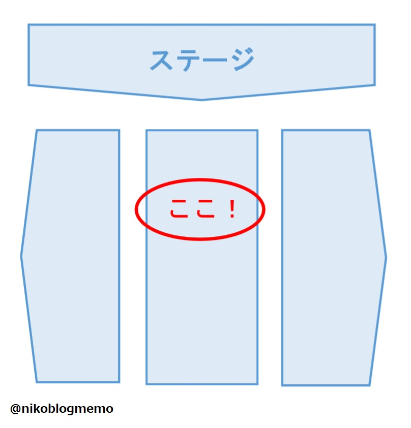 f:id:niko-blog:20190731114756j:plain