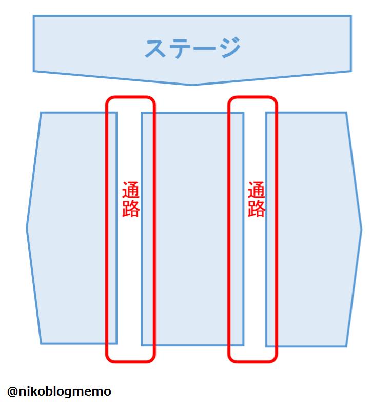 f:id:niko-blog:20190731114819p:plain