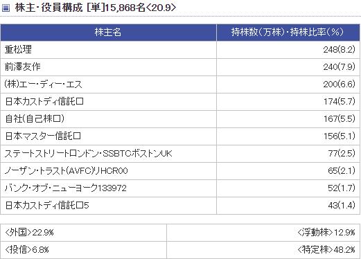 f:id:nikoT:20210205142933p:plain